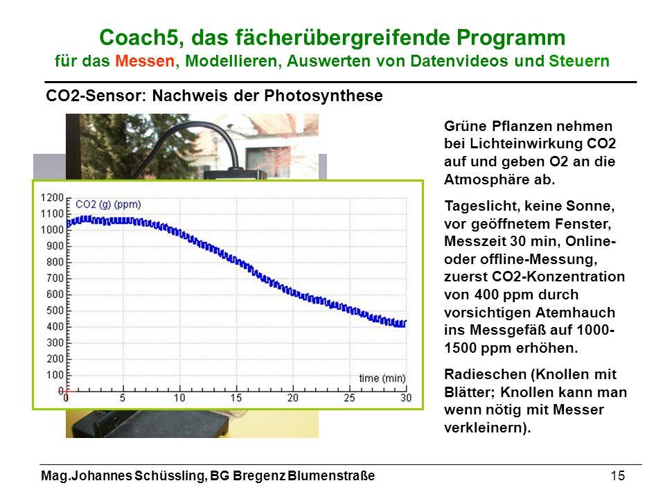 Mag.Johannes Schüssling, BG Bregenz Blumenstraße15 Coach5, das fächerübergreifende Programm für das Messen, Modellieren, Auswerten von Datenvideos und