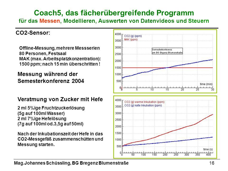 Mag.Johannes Schüssling, BG Bregenz Blumenstraße16 Coach5, das fächerübergreifende Programm für das Messen, Modellieren, Auswerten von Datenvideos und