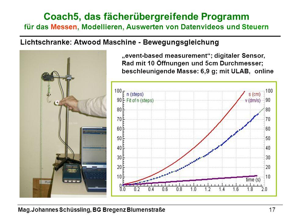 Mag.Johannes Schüssling, BG Bregenz Blumenstraße17 Coach5, das fächerübergreifende Programm für das Messen, Modellieren, Auswerten von Datenvideos und
