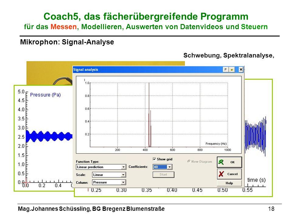 Mag.Johannes Schüssling, BG Bregenz Blumenstraße18 Coach5, das fächerübergreifende Programm für das Messen, Modellieren, Auswerten von Datenvideos und