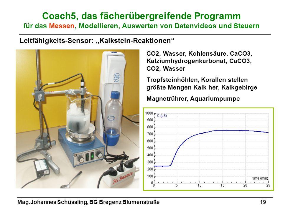 Mag.Johannes Schüssling, BG Bregenz Blumenstraße19 Coach5, das fächerübergreifende Programm für das Messen, Modellieren, Auswerten von Datenvideos und