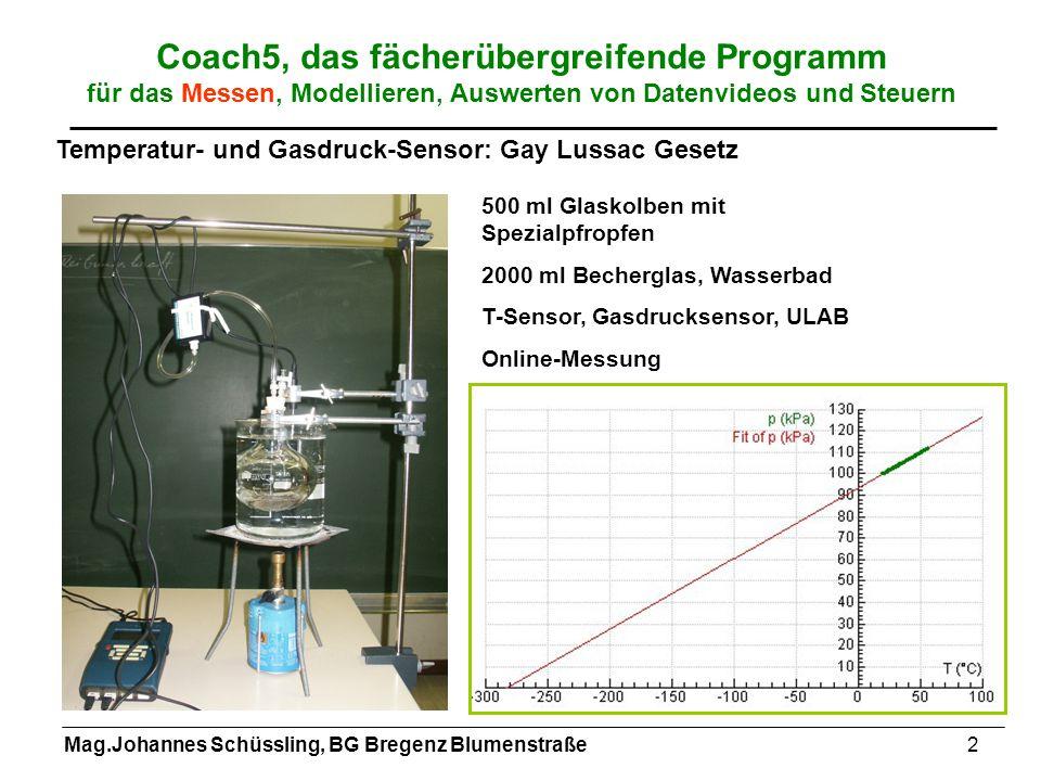 Mag.Johannes Schüssling, BG Bregenz Blumenstraße2 Coach5, das fächerübergreifende Programm für das Messen, Modellieren, Auswerten von Datenvideos und