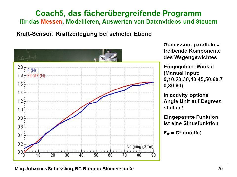 Mag.Johannes Schüssling, BG Bregenz Blumenstraße20 Coach5, das fächerübergreifende Programm für das Messen, Modellieren, Auswerten von Datenvideos und