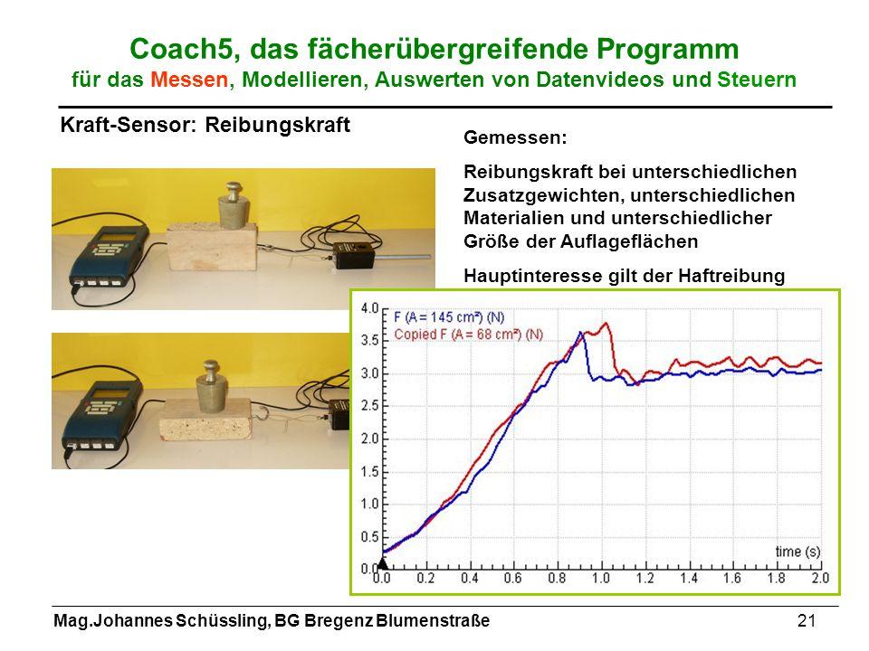 Mag.Johannes Schüssling, BG Bregenz Blumenstraße21 Coach5, das fächerübergreifende Programm für das Messen, Modellieren, Auswerten von Datenvideos und