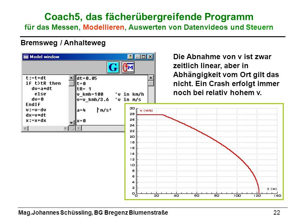 Mag.Johannes Schüssling, BG Bregenz Blumenstraße22 Coach5, das fächerübergreifende Programm für das Messen, Modellieren, Auswerten von Datenvideos und