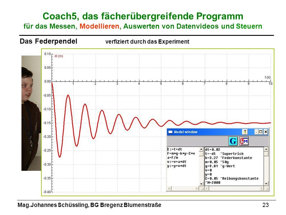 Mag.Johannes Schüssling, BG Bregenz Blumenstraße23 Coach5, das fächerübergreifende Programm für das Messen, Modellieren, Auswerten von Datenvideos und