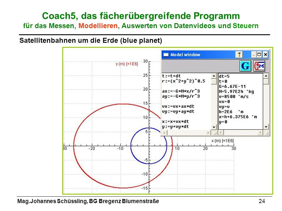Mag.Johannes Schüssling, BG Bregenz Blumenstraße24 Coach5, das fächerübergreifende Programm für das Messen, Modellieren, Auswerten von Datenvideos und