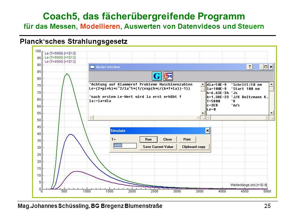 Mag.Johannes Schüssling, BG Bregenz Blumenstraße25 Coach5, das fächerübergreifende Programm für das Messen, Modellieren, Auswerten von Datenvideos und