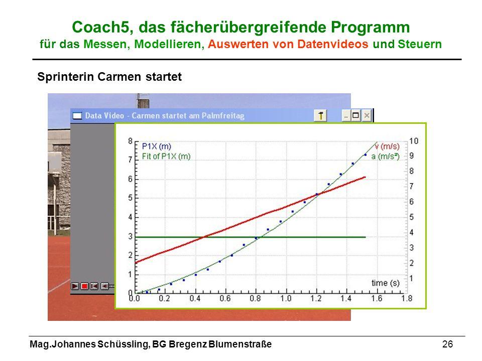 Mag.Johannes Schüssling, BG Bregenz Blumenstraße26 Coach5, das fächerübergreifende Programm für das Messen, Modellieren, Auswerten von Datenvideos und