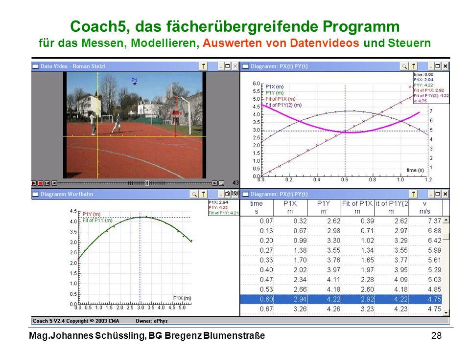 Mag.Johannes Schüssling, BG Bregenz Blumenstraße28 Coach5, das fächerübergreifende Programm für das Messen, Modellieren, Auswerten von Datenvideos und
