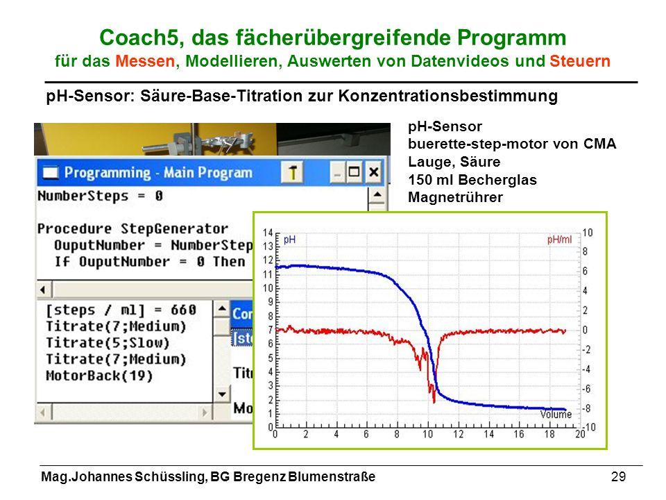 Mag.Johannes Schüssling, BG Bregenz Blumenstraße29 Coach5, das fächerübergreifende Programm für das Messen, Modellieren, Auswerten von Datenvideos und