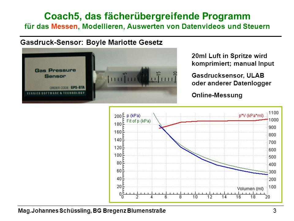 Mag.Johannes Schüssling, BG Bregenz Blumenstraße3 Coach5, das fächerübergreifende Programm für das Messen, Modellieren, Auswerten von Datenvideos und