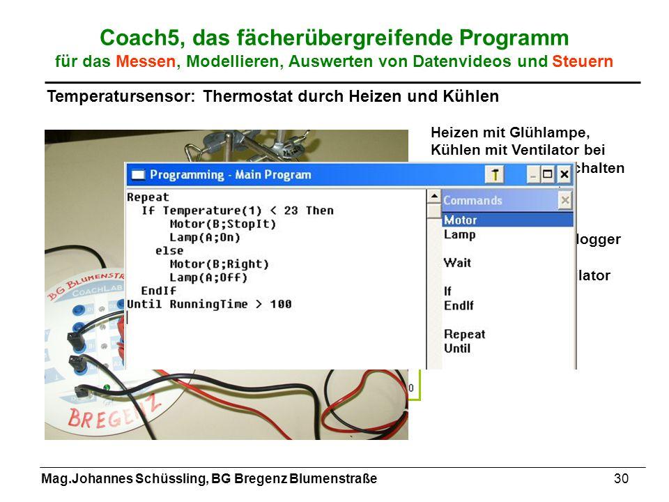 Mag.Johannes Schüssling, BG Bregenz Blumenstraße30 Coach5, das fächerübergreifende Programm für das Messen, Modellieren, Auswerten von Datenvideos und