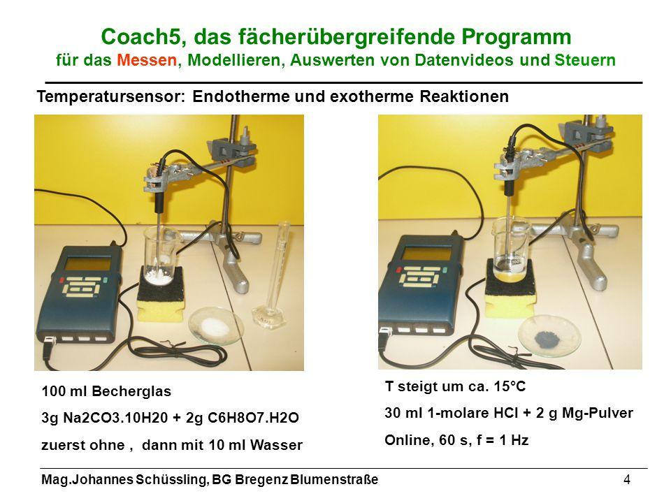 Mag.Johannes Schüssling, BG Bregenz Blumenstraße4 Coach5, das fächerübergreifende Programm für das Messen, Modellieren, Auswerten von Datenvideos und