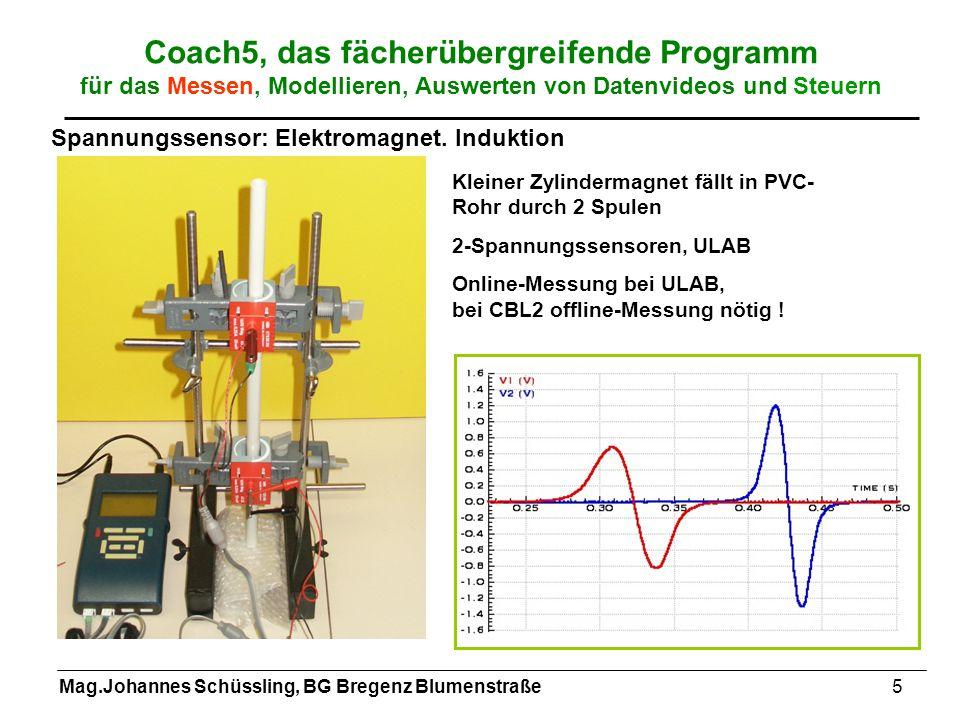 Mag.Johannes Schüssling, BG Bregenz Blumenstraße5 Coach5, das fächerübergreifende Programm für das Messen, Modellieren, Auswerten von Datenvideos und
