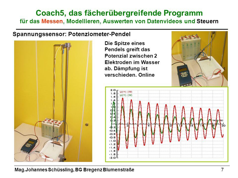 Mag.Johannes Schüssling, BG Bregenz Blumenstraße7 Coach5, das fächerübergreifende Programm für das Messen, Modellieren, Auswerten von Datenvideos und