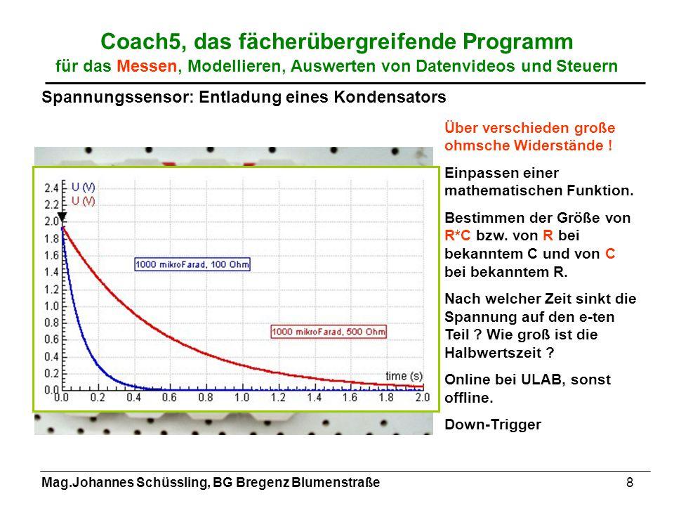 Mag.Johannes Schüssling, BG Bregenz Blumenstraße8 Coach5, das fächerübergreifende Programm für das Messen, Modellieren, Auswerten von Datenvideos und