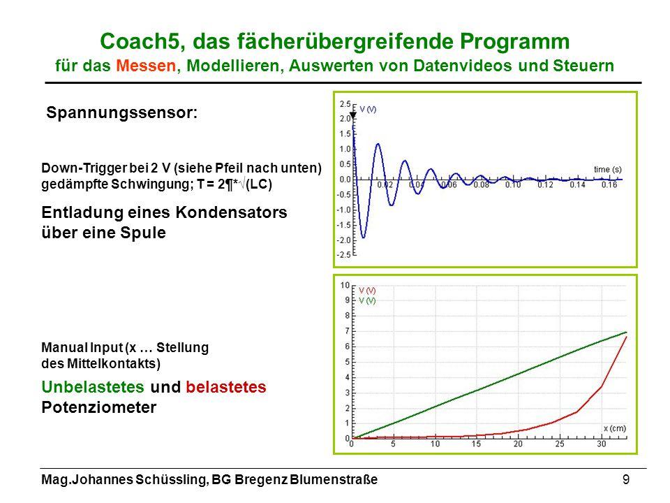 Mag.Johannes Schüssling, BG Bregenz Blumenstraße9 Coach5, das fächerübergreifende Programm für das Messen, Modellieren, Auswerten von Datenvideos und