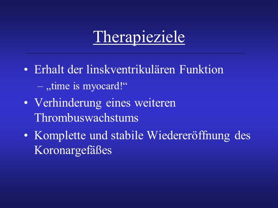 """Therapieziele Erhalt der linskventrikulären Funktion –""""time is myocard!"""" Verhinderung eines weiteren Thrombuswachstums Komplette und stabile Wiedererö"""