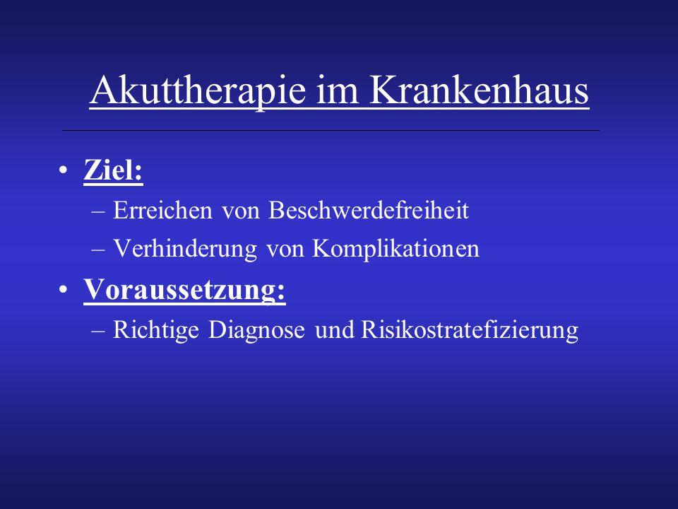 Akuttherapie im Krankenhaus Ziel: –Erreichen von Beschwerdefreiheit –Verhinderung von Komplikationen Voraussetzung: –Richtige Diagnose und Risikostrat