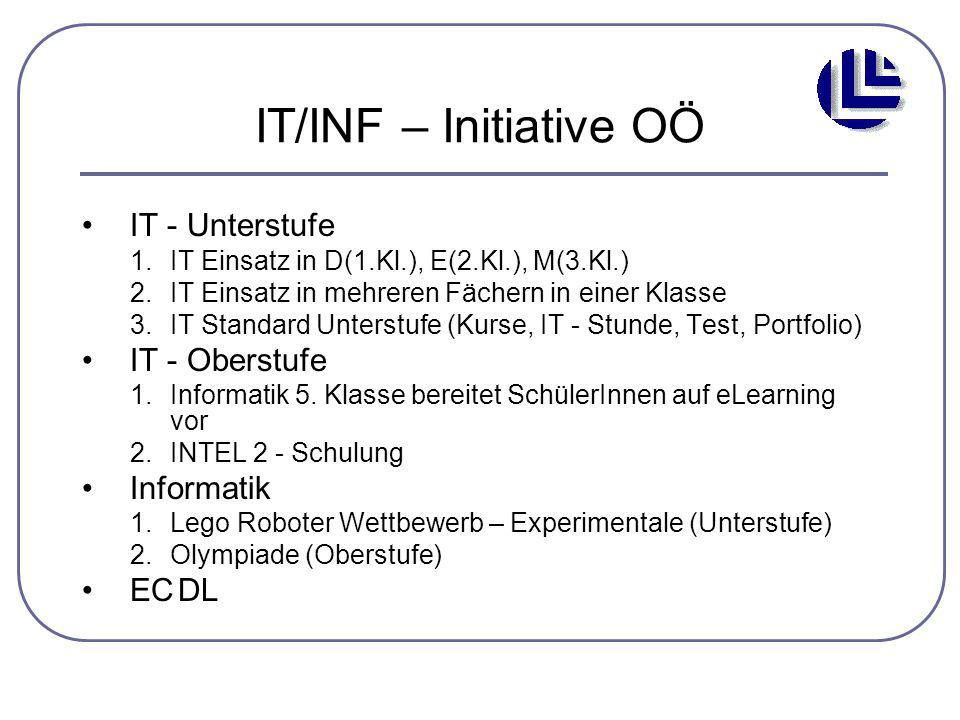 IT/INF – Initiative OÖ IT - Unterstufe 1.IT Einsatz in D(1.Kl.), E(2.Kl.), M(3.Kl.) 2.IT Einsatz in mehreren Fächern in einer Klasse 3.IT Standard Unterstufe (Kurse, IT - Stunde, Test, Portfolio) IT - Oberstufe 1.Informatik 5.
