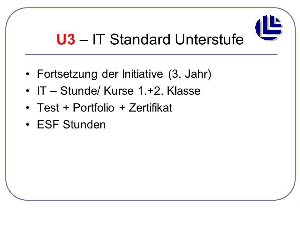 U3 – IT Standard Unterstufe Fortsetzung der Initiative (3.