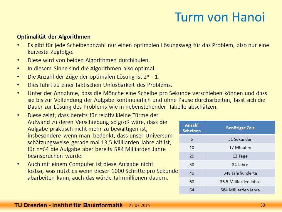 TU Dresden - Institut für Bauinformatik Turm von Hanoi Optimalität der Algorithmen Es gibt für jede Scheibenanzahl nur einen optimalen Lösungsweg für das Problem, also nur eine kürzeste Zugfolge.