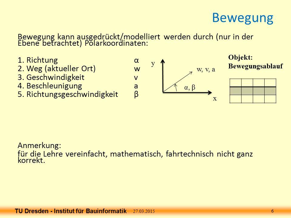 TU Dresden - Institut für Bauinformatik Bewegung Bewegung kann ausgedrückt/modelliert werden durch (nur in der Ebene betrachtet) Polarkoordinaten: 1.
