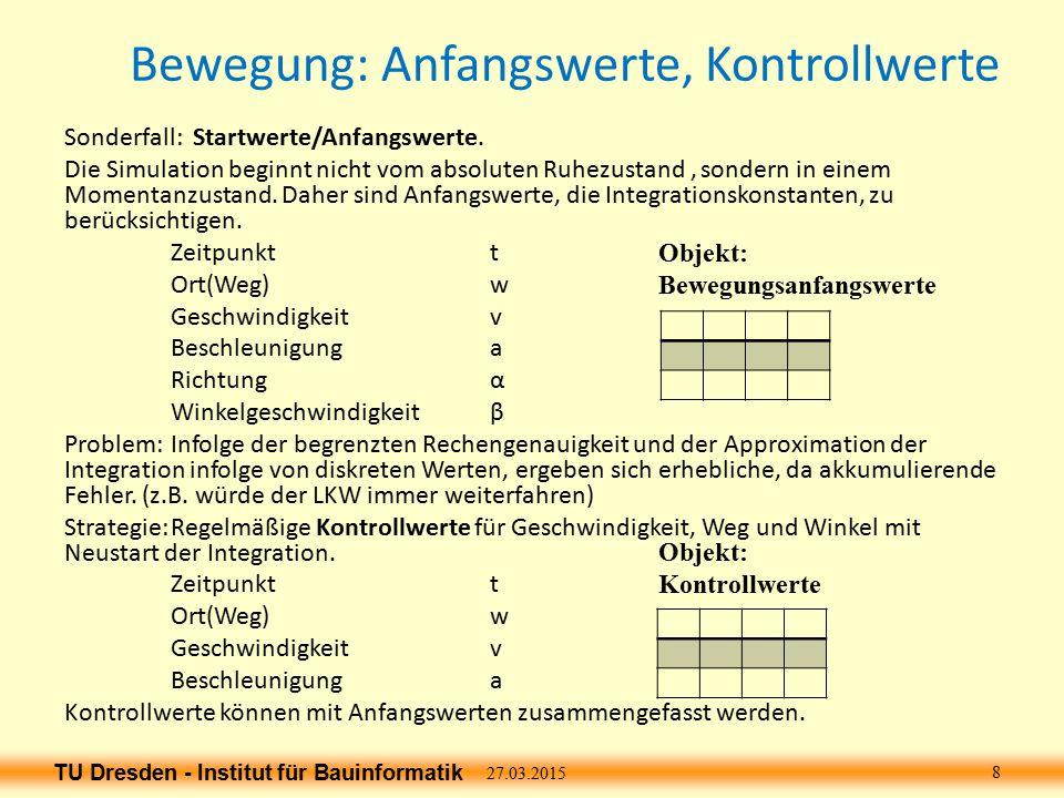 TU Dresden - Institut für Bauinformatik Bewegungsrandbedingung Neben den Anfangswertproblem (Anfangwerte) der Bewegungs- gleichung sind noch weitere Randbedingungen zu berücksichtigen, die sich aus den Fahreigenschaften/Bewegungseigenschaften ergeben.