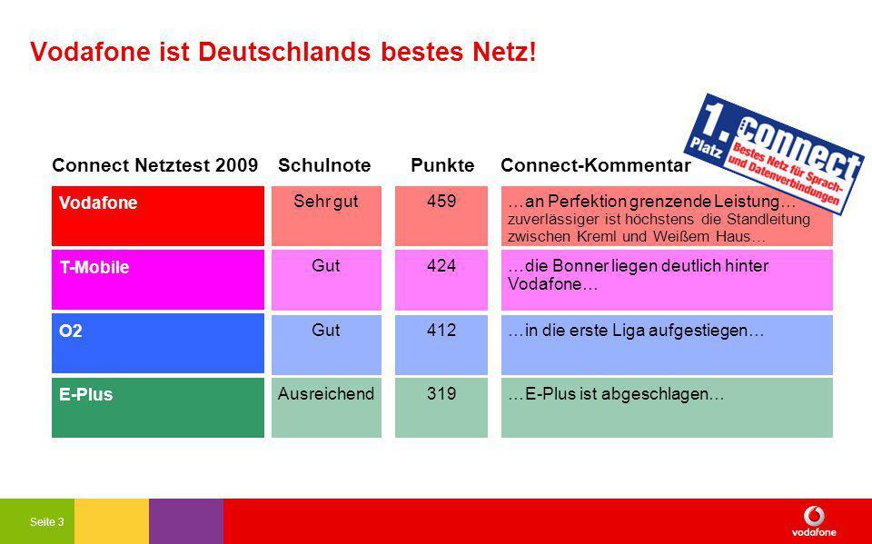 Seite 3 Vodafone ist Deutschlands bestes Netz.