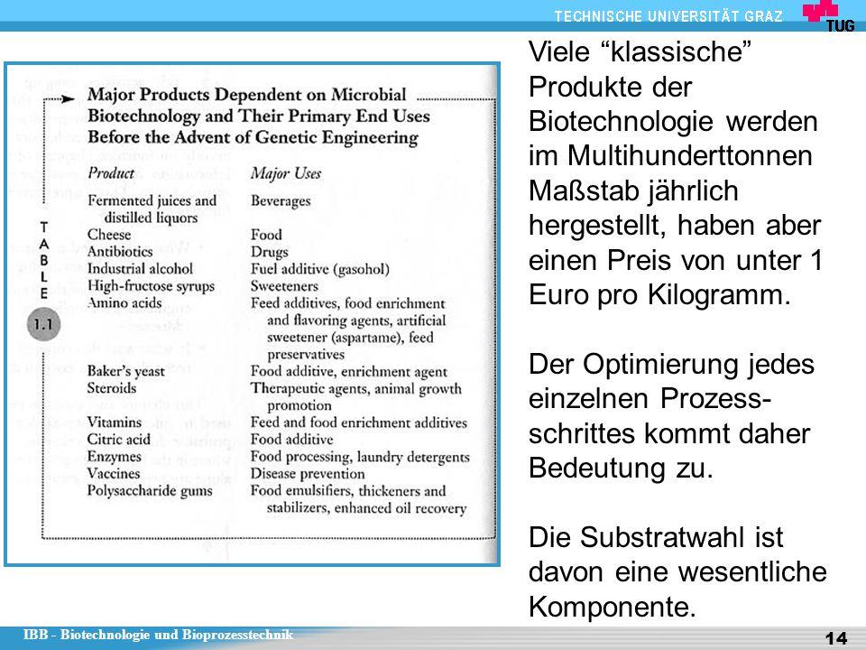 """IBB - Biotechnologie und Bioprozesstechnik 14 Viele """"klassische"""" Produkte der Biotechnologie werden im Multihunderttonnen Maßstab jährlich hergestellt"""