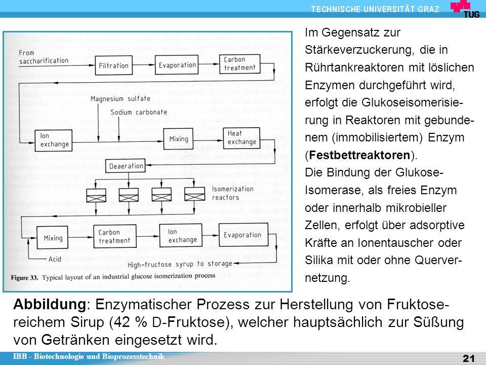 IBB - Biotechnologie und Bioprozesstechnik 21 Abbildung: Enzymatischer Prozess zur Herstellung von Fruktose- reichem Sirup (42 % D -Fruktose), welcher