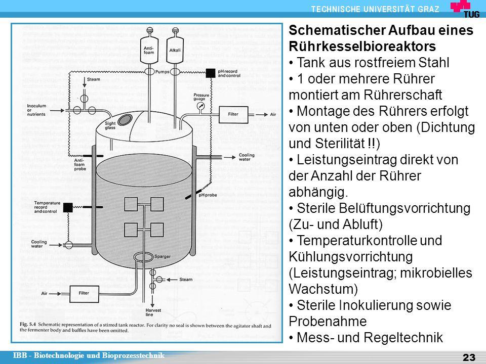 IBB - Biotechnologie und Bioprozesstechnik 23 Schematischer Aufbau eines Rührkesselbioreaktors Tank aus rostfreiem Stahl 1 oder mehrere Rührer montier