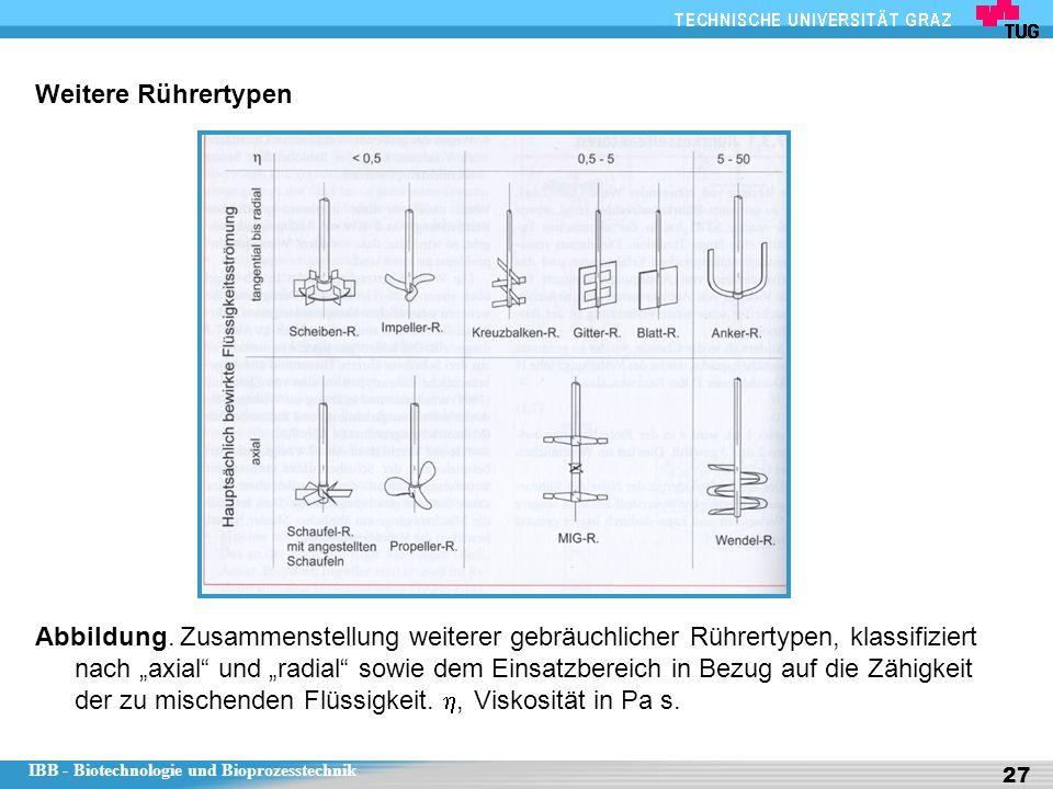 IBB - Biotechnologie und Bioprozesstechnik 27 Weitere Rührertypen Abbildung. Zusammenstellung weiterer gebräuchlicher Rührertypen, klassifiziert nach