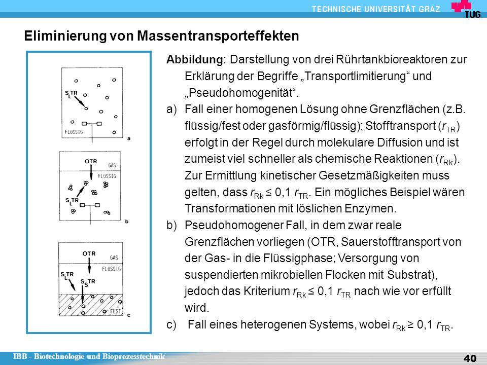 IBB - Biotechnologie und Bioprozesstechnik 40 Eliminierung von Massentransporteffekten Abbildung: Darstellung von drei Rührtankbioreaktoren zur Erklär