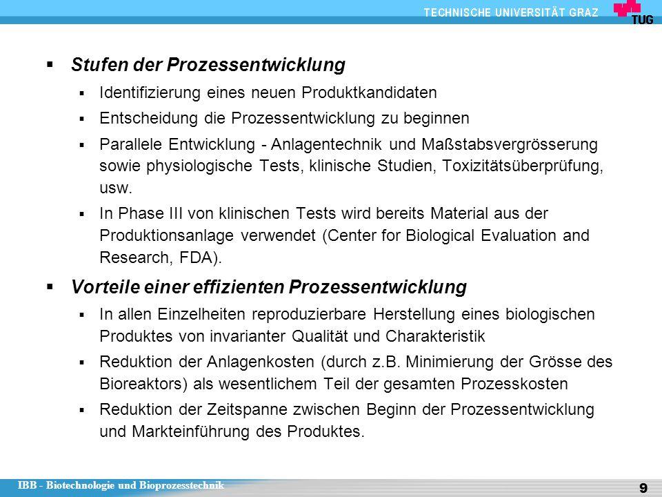 IBB - Biotechnologie und Bioprozesstechnik 9  Stufen der Prozessentwicklung  Identifizierung eines neuen Produktkandidaten  Entscheidung die Prozes