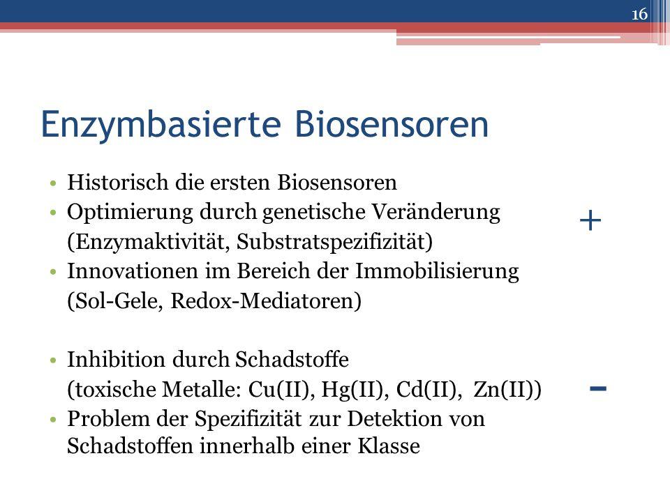 Enzymbasierte Biosensoren Historisch die ersten Biosensoren Optimierung durch genetische Veränderung (Enzymaktivität, Substratspezifizität) Innovation