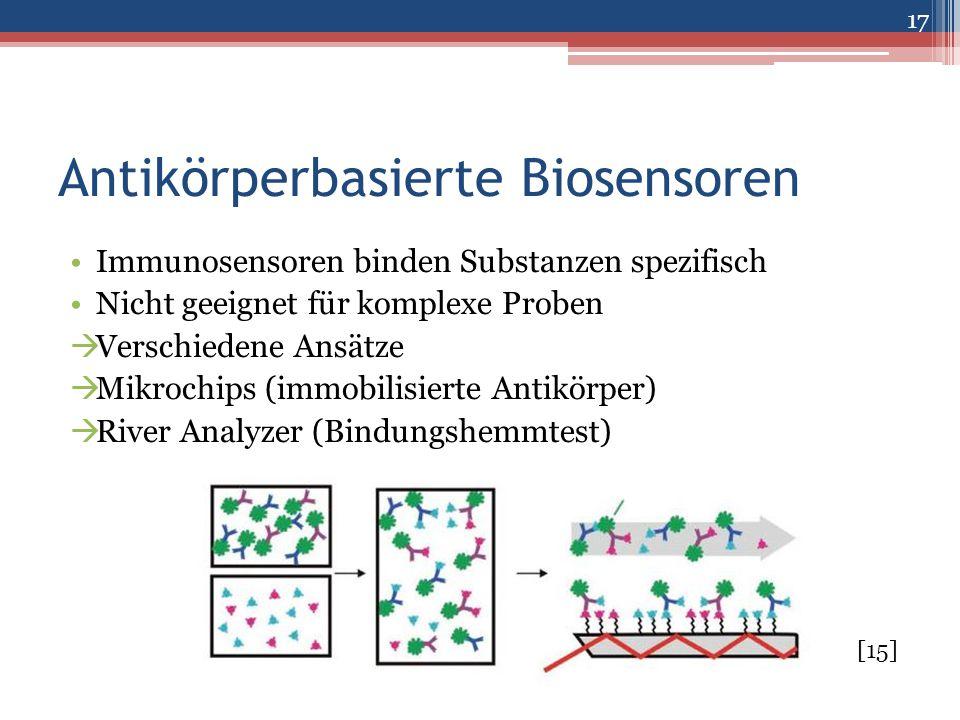 Antikörperbasierte Biosensoren Immunosensoren binden Substanzen spezifisch Nicht geeignet für komplexe Proben  Verschiedene Ansätze  Mikrochips (imm