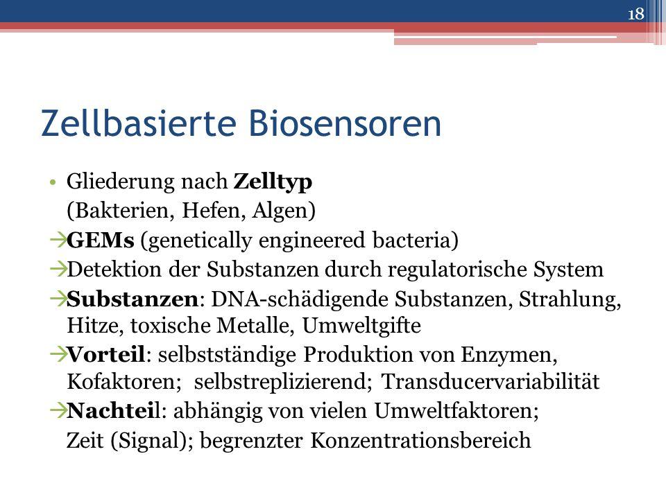 Zellbasierte Biosensoren Gliederung nach Zelltyp (Bakterien, Hefen, Algen)  GEMs (genetically engineered bacteria)  Detektion der Substanzen durch r
