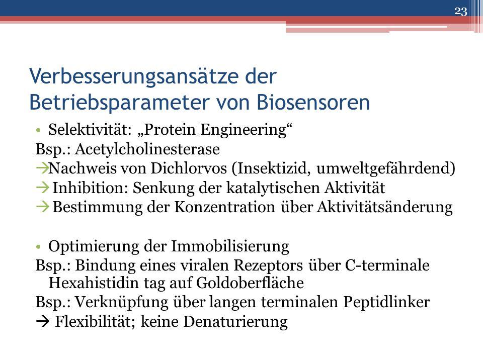 """Verbesserungsansätze der Betriebsparameter von Biosensoren Selektivität: """"Protein Engineering"""" Bsp.: Acetylcholinesterase  Nachweis von Dichlorvos (I"""