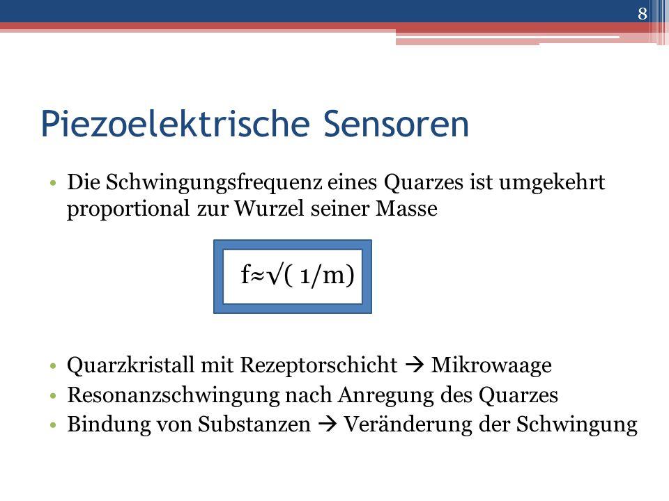 Piezoelektrische Sensoren Die Schwingungsfrequenz eines Quarzes ist umgekehrt proportional zur Wurzel seiner Masse f≈√( 1/m) Quarzkristall mit Rezepto
