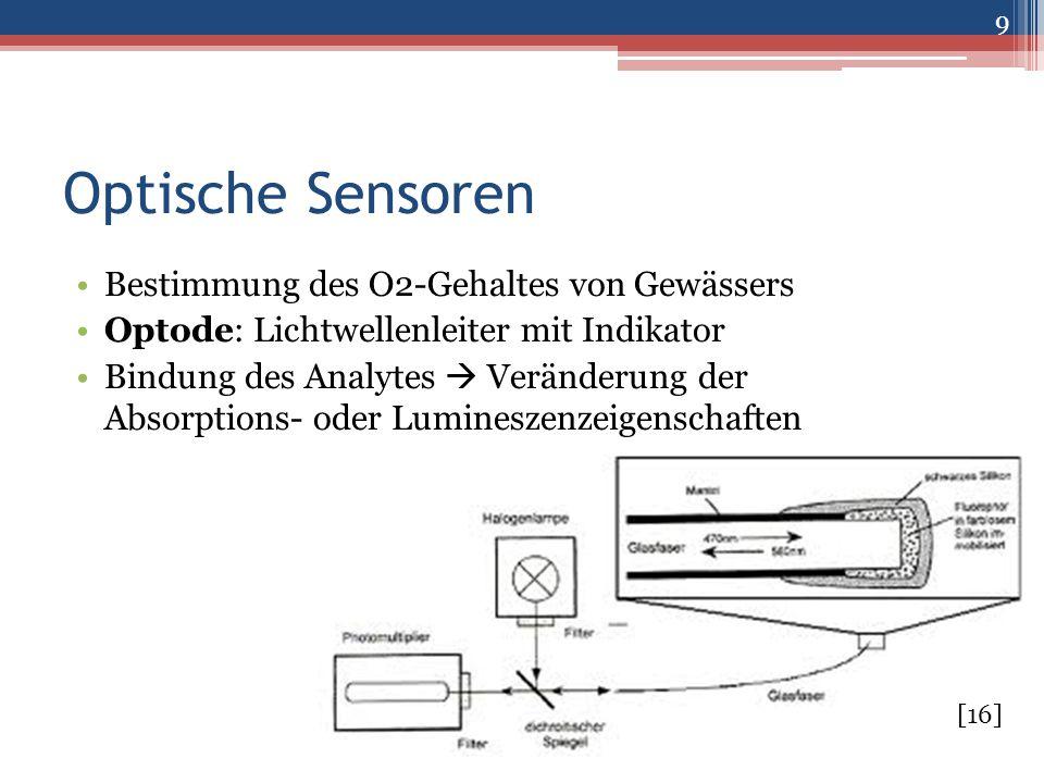 Optische Sensoren Bestimmung des O2-Gehaltes von Gewässers Optode: Lichtwellenleiter mit Indikator Bindung des Analytes  Veränderung der Absorptions-