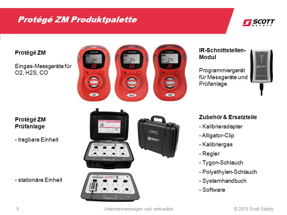 Protégé ZM Produktpalette Protégé ZM Eingas-Messgeräte für O2, H2S, CO Protégé ZM Prüfanlage - tragbare Einheit - stationäre Einheit IR-Schnittstellen- Modul Programmiergerät für Messgeräte und Prüfanlage Zubehör & Ersatzteile - Kalibrieradapter - Alligator-Clip - Kalibriergas - Regler - Tygon-Schlauch - Polyethylen-Schlauch - Systemhandbuch - Software 5 © 2013 Scott Safety Unternehmenseigen und vertraulich