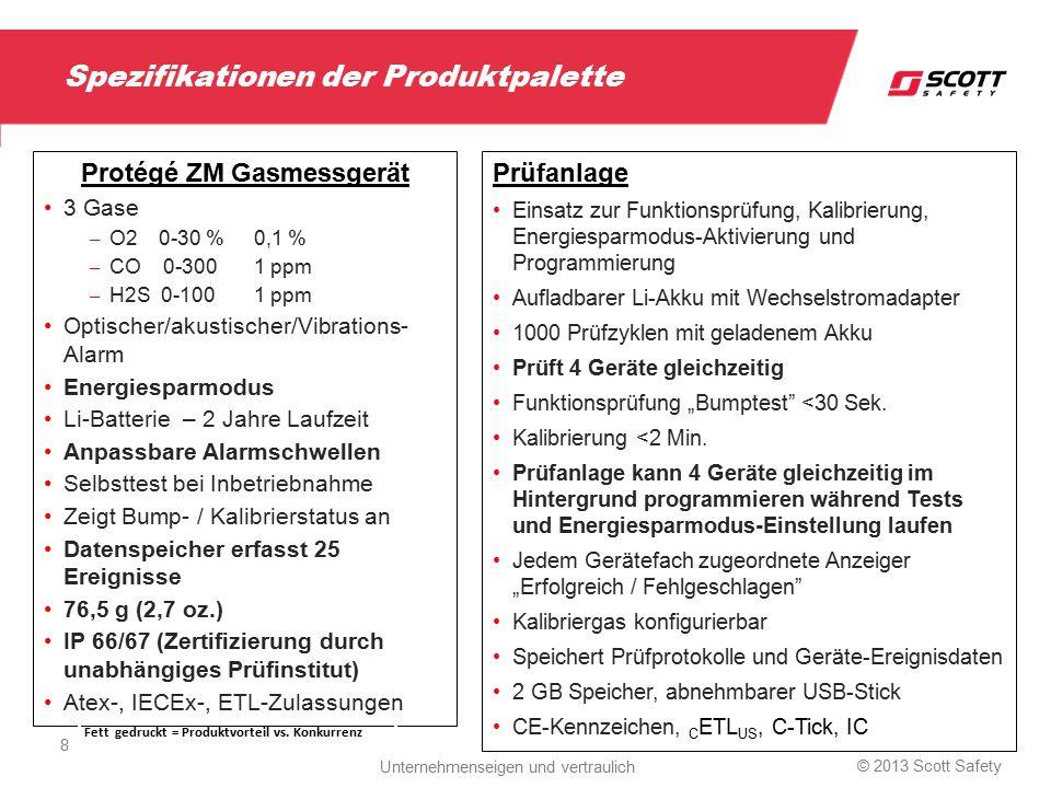 Spezifikationen der Produktpalette Protégé ZM Gasmessgerät 3 Gase – O2 0-30 % 0,1 % – CO 0-300 1 ppm – H2S 0-100 1 ppm Optischer/akustischer/Vibration