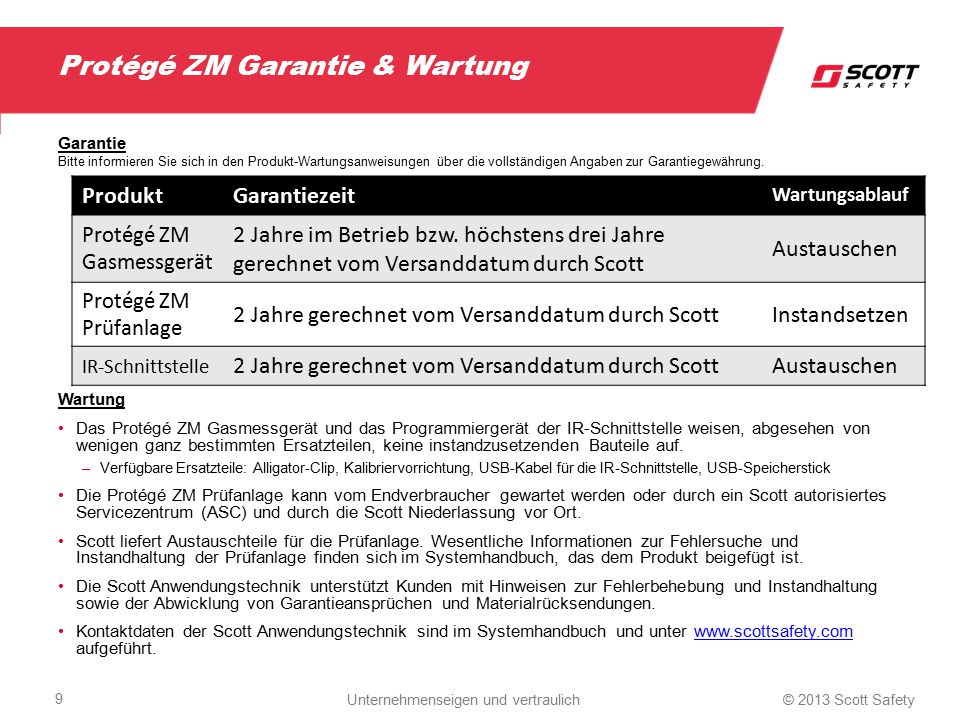 Protégé ZM Garantie & Wartung Garantie Bitte informieren Sie sich in den Produkt-Wartungsanweisungen über die vollständigen Angaben zur Garantiegewähr