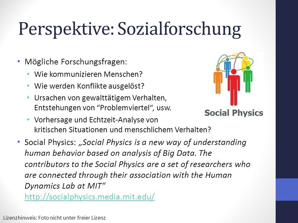 Perspektive: Sozialforschung Mögliche Forschungsfragen: Wie kommunizieren Menschen.