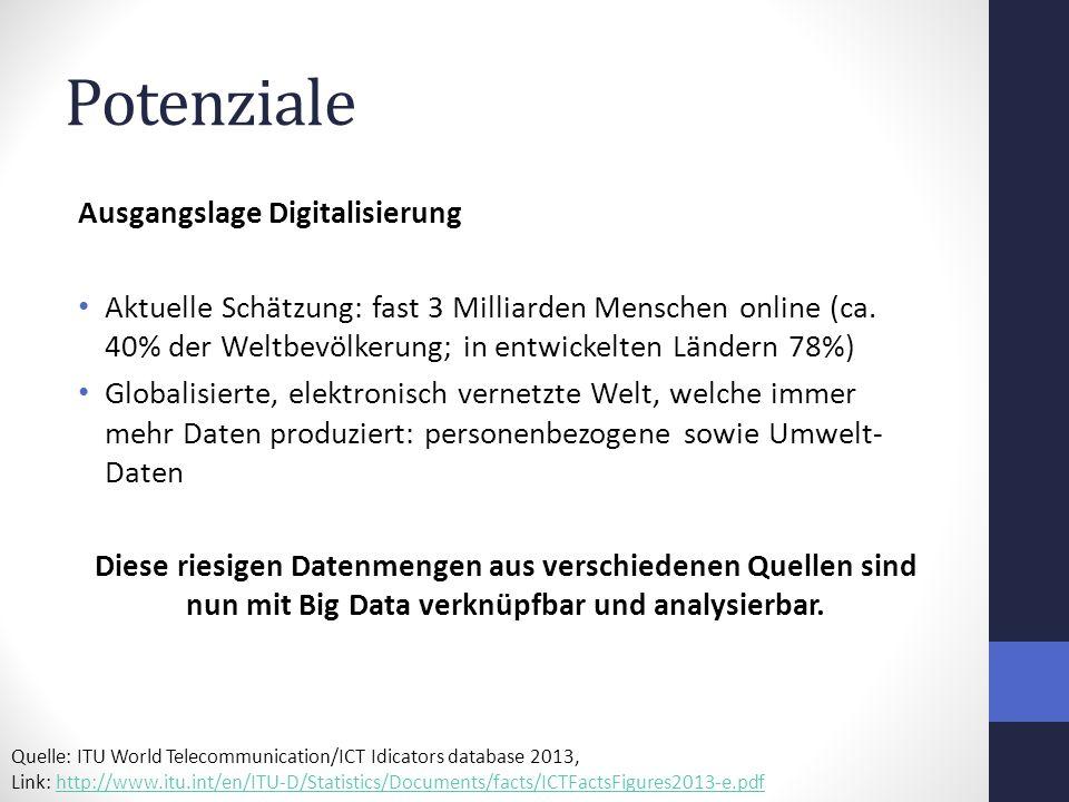 Potenziale Ausgangslage Digitalisierung Aktuelle Schätzung: fast 3 Milliarden Menschen online (ca.