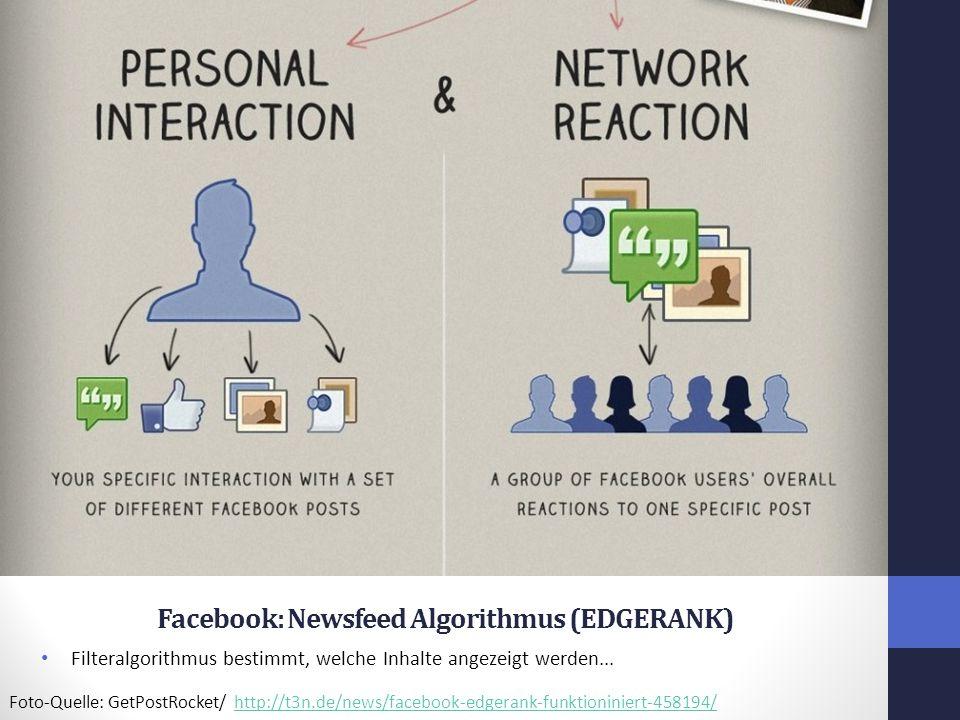 Facebook: Newsfeed Algorithmus (EDGERANK) Filteralgorithmus bestimmt, welche Inhalte angezeigt werden...