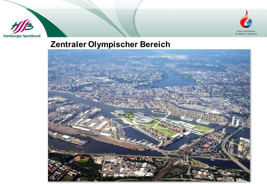 Zentraler Olympischer Bereich