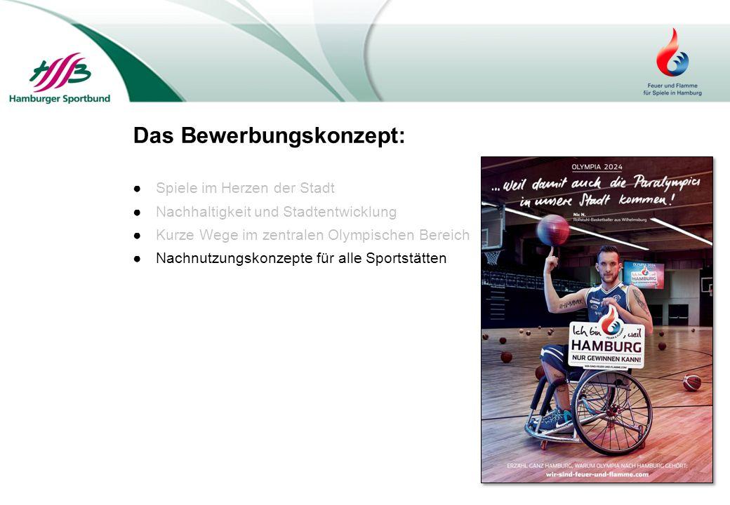 ●Spiele im Herzen der Stadt ●Nachhaltigkeit und Stadtentwicklung ●Kurze Wege im zentralen Olympischen Bereich ●Nachnutzungskonzepte für alle Sportstät